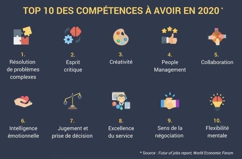 10 compétences pour les métiers en 2020
